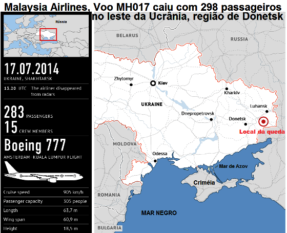 malaysia-airlines-vooMH17-mapa-crash-site