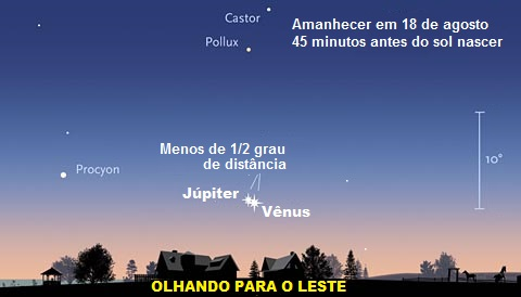 Venus-Jupiter_18Aug2014_f