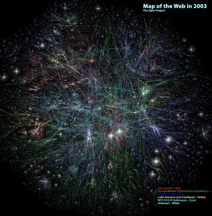 Map-of-the-Internet-2003-by-The-Opte-Project-WWW