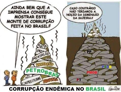 sujeira-corrupção-brasil