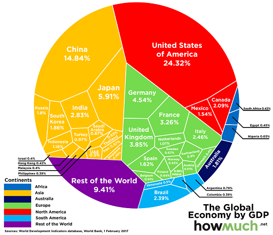 global-economy-one-chart-pib-mundial