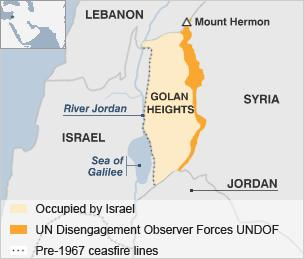 Golan heights profile bbc news gumiabroncs Image collections